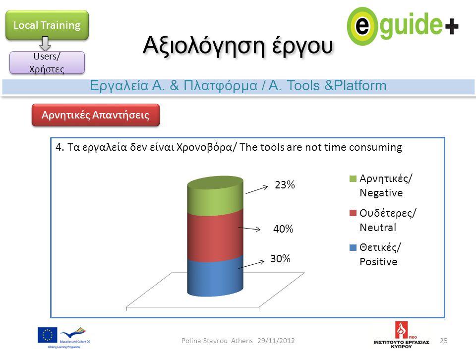 Αξιολόγηση έργου 25 Εργαλεία Α. & Πλατφόρμα / Α. Tools &Platform Local Training Users/ Χρήστες Αρνητικές Απαντήσεις 4. Τα εργαλεία δεν είναι Χρονοβόρα