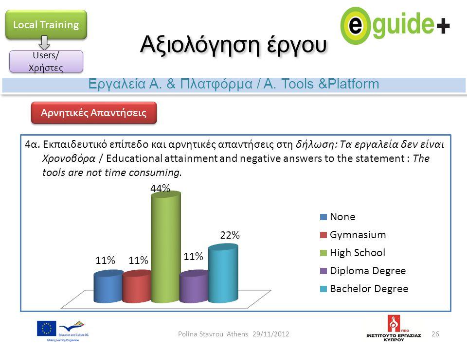 Αξιολόγηση έργου 26 Εργαλεία Α. & Πλατφόρμα / Α. Tools &Platform Local Training Users/ Χρήστες Αρνητικές Απαντήσεις 4α. Εκπαιδευτικό επίπεδο και αρνητ