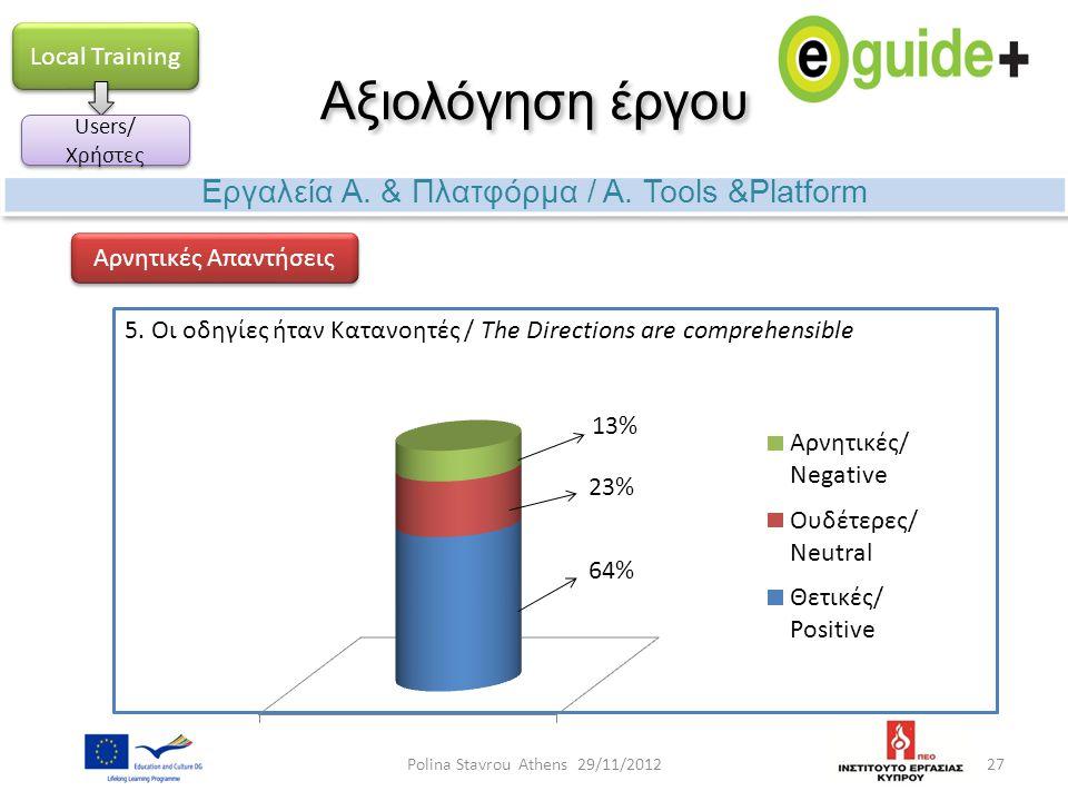 Αξιολόγηση έργου 27 Εργαλεία Α. & Πλατφόρμα / Α. Tools &Platform Local Training Users/ Χρήστες Αρνητικές Απαντήσεις 5. Οι οδηγίες ήταν Κατανοητές / Th