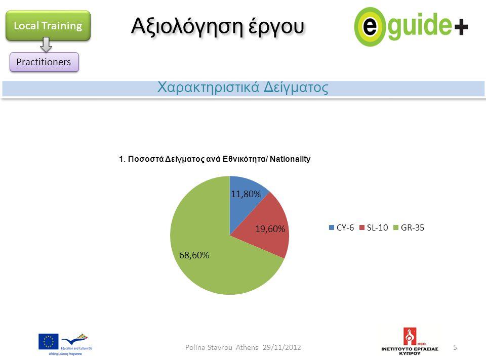 Αξιολόγηση έργου Χαρακτηριστικά Δείγματος Local Training 5 Practitioners Polina Stavrou Athens 29/11/2012
