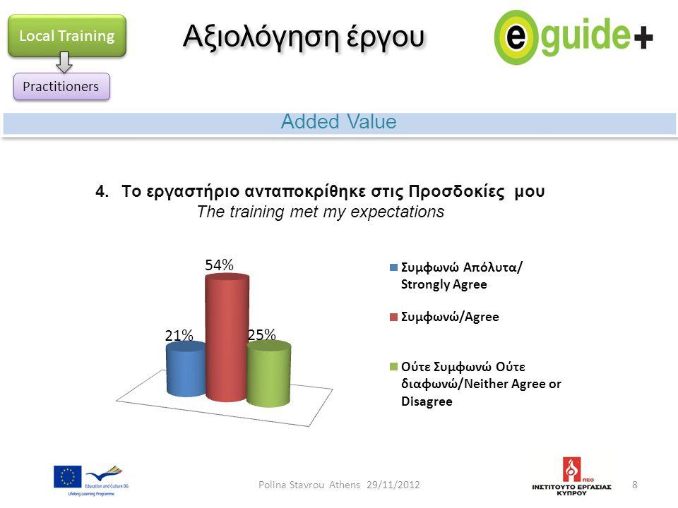 8 Αξιολόγηση έργου Added Value Local Training Practitioners 4.Tο εργαστήριο ανταποκρίθηκε στις Προσδοκίες μου The training met my expectations Polina Stavrou Athens 29/11/2012