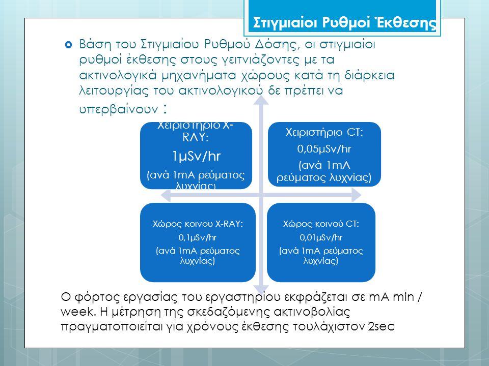  Bάση του Στιγμιαίου Ρυθμού Δόσης, oι στιγμιαίοι ρυθμοί έκθεσης στους γειτνιάζοντες με τα ακτινολογικά μηχανήματα χώρους κατά τη διάρκεια λειτουργίας του ακτινολογικού δε πρέπει να υπερβαίνουν : Χειριστήριο X- RAY : 1μSv/hr (ανά 1mA ρεύματος λυχνίας ) Χειριστήριο CT: 0,05μSv/hr (ανά 1mA ρεύματος λυχνίας) Χώρος κοινου X-RAY: 0,1μSv/hr (ανά 1mA ρεύματος λυχνίας) Χώρος κοινού CT: 0,01μSv/hr (ανά 1mA ρεύματος λυχνίας) Ο φόρτος εργασίας του εργαστηρίου εκφράζεται σε mA min / week.