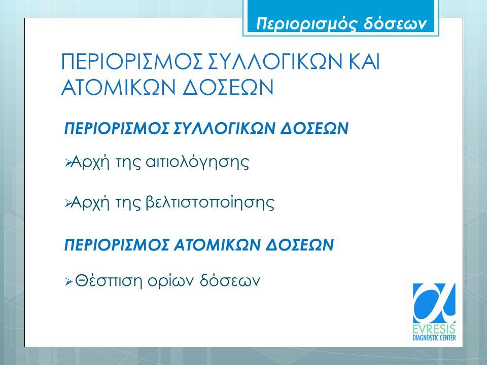 Ψηφιακός μαστογράφος Περιγραφητής δόσης : Δόση δέρματος εισόδου (ESD)  Έλεγχος ποιότητας ακολουθώντας το πρωτόκολλο της ΕΕΑΕ  Έλεγχος ομοιογένειας  Στοιχεία μαστογραφίας : kVp, mAs, FSD, χρήση AEC, xρήση Grid, τύπος film, τύπος ενισχυτικών πινακίδων  Dark noise – ψευδοεικόνες  Εναπομείνασα εικόνα  Μέτρηση διακριτικής ικανότητας  Θόρυβος και χαμηλή αντίθεση  Γραμμικότητα δόσης και DDI  Πληρότητα διαγραφής (CR) Ψηφιακός μαστογράφος
