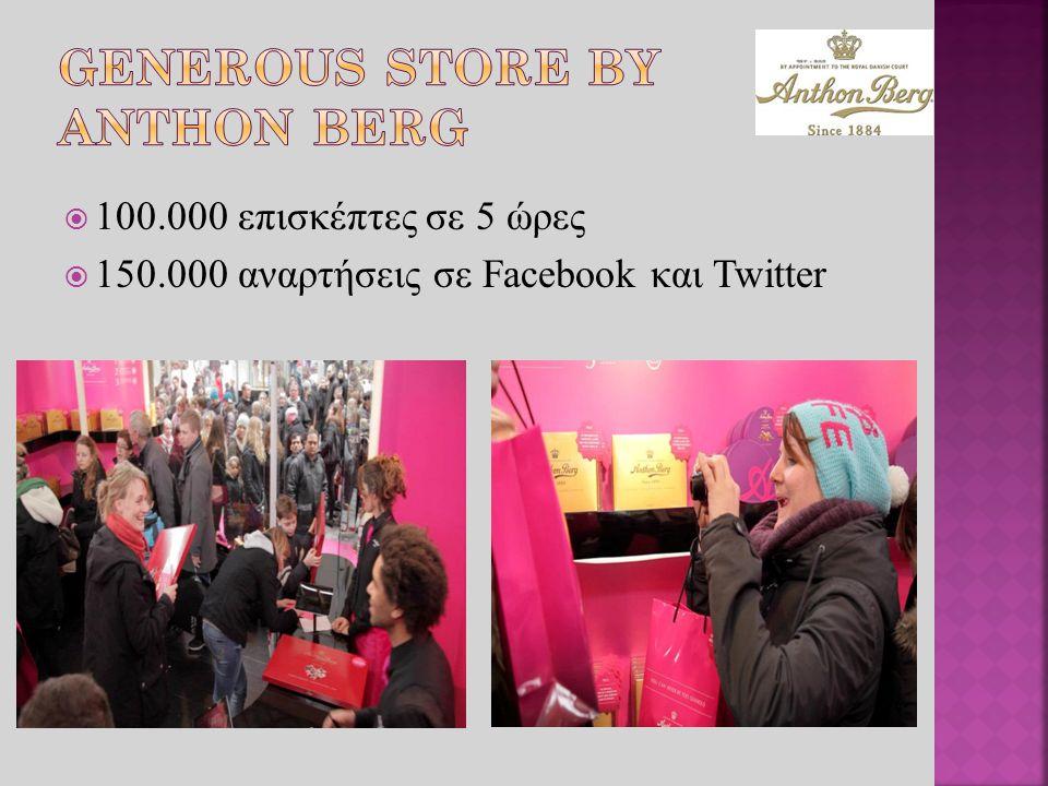  100.000 επισκέπτες σε 5 ώρες  150.000 αναρτήσεις σε Facebook και Twitter