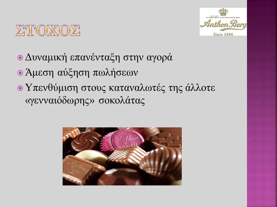  Δυναμική επανένταξη στην αγορά  Άμεση αύξηση πωλήσεων  Υπενθύμιση στους καταναλωτές της άλλοτε «γενναιόδωρης» σοκολάτας