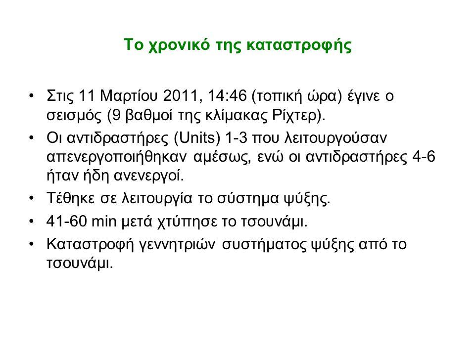 Το χρονικό της καταστροφής •Στις 11 Μαρτίου 2011, 14:46 (τοπική ώρα) έγινε ο σεισμός (9 βαθμοί της κλίμακας Ρίχτερ). •Οι αντιδραστήρες (Units) 1-3 που