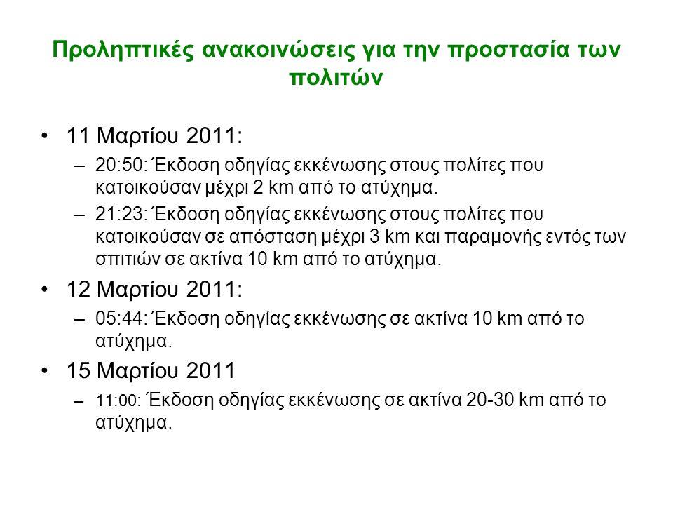 Προληπτικές ανακοινώσεις για την προστασία των πολιτών •11 Μαρτίου 2011: –20:50: Έκδοση οδηγίας εκκένωσης στους πολίτες που κατοικούσαν μέχρι 2 km από το ατύχημα.
