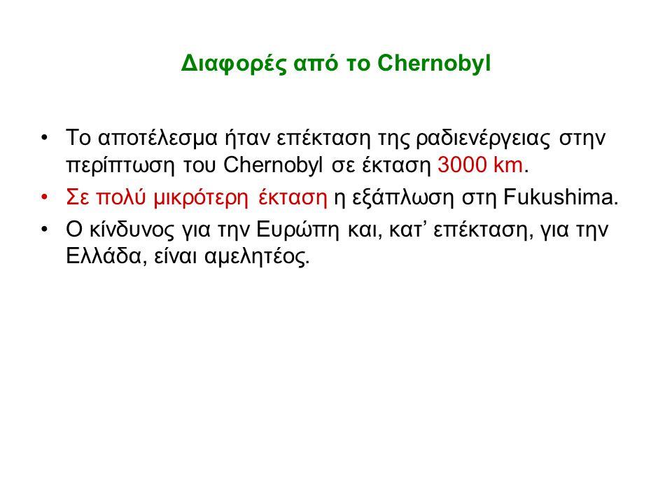 Διαφορές από το Chernobyl •Το αποτέλεσμα ήταν επέκταση της ραδιενέργειας στην περίπτωση του Chernobyl σε έκταση 3000 km. •Σε πολύ μικρότερη έκταση η ε