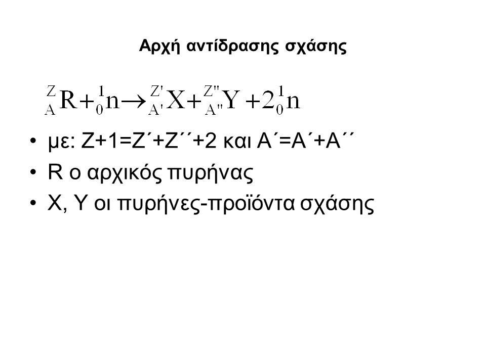 Αρχή αντίδρασης σχάσης •με: Ζ+1=Ζ΄+Ζ΄΄+2 και Α΄=Α΄+Α΄΄ •R ο αρχικός πυρήνας •Χ, Υ οι πυρήνες-προϊόντα σχάσης