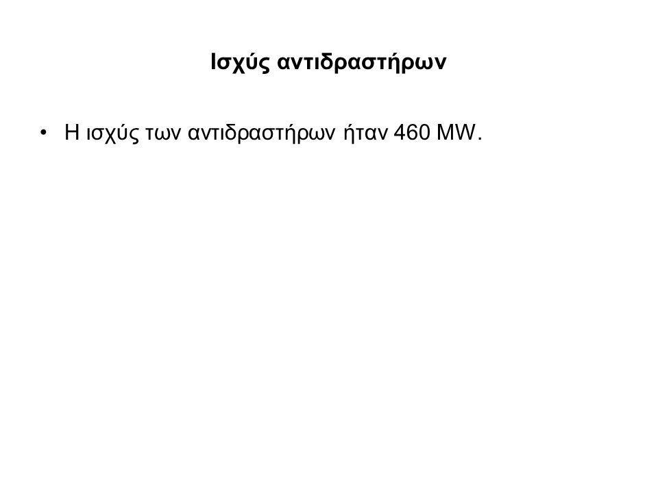 Ισχύς αντιδραστήρων •Η ισχύς των αντιδραστήρων ήταν 460 MW.