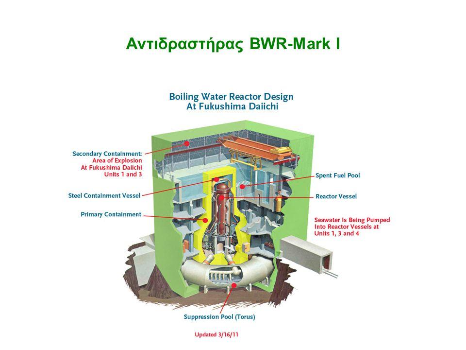 Αντιδραστήρας BWR-Mark I