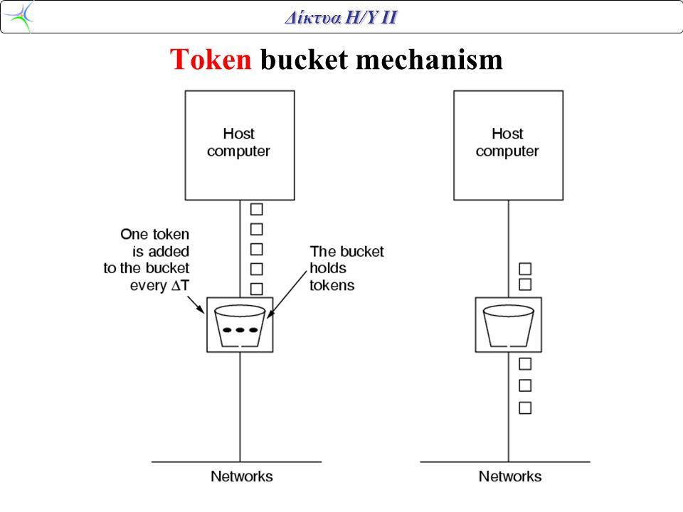 Δίκτυα Η/Υ ΙΙ Token bucket mechanism