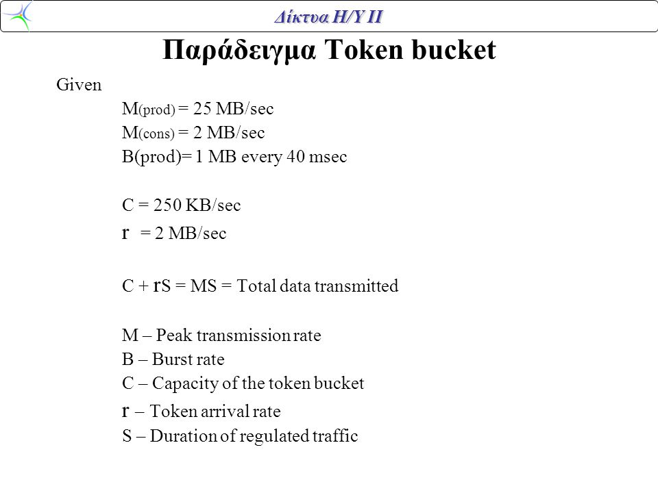 Δίκτυα Η/Υ ΙΙ Παράδειγμα Token bucket Given M (prod) = 25 MB/sec M (cons) = 2 MB/sec B(prod)= 1 MB every 40 msec C = 250 KB/sec r = 2 MB/sec C + r S = MS = Total data transmitted M – Peak transmission rate B – Burst rate C – Capacity of the token bucket r – Token arrival rate S – Duration of regulated traffic
