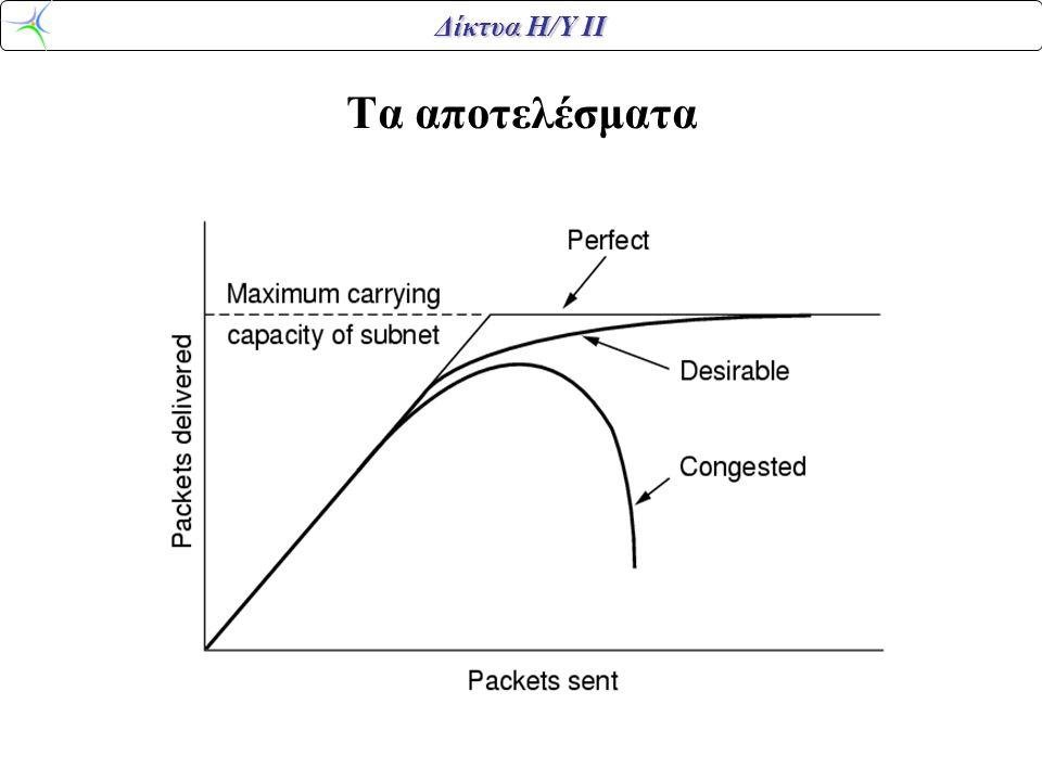 Δίκτυα Η/Υ ΙΙ Token bucket •Leaky bucket 'forces' rigid output pattern.