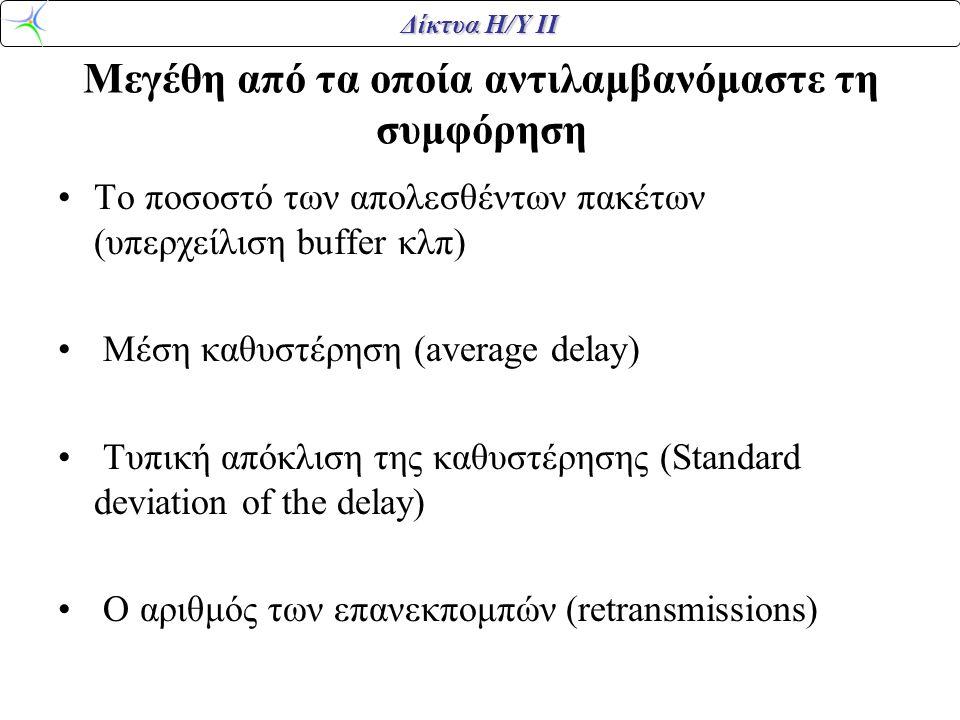 Δίκτυα Η/Υ ΙΙ Μεγέθη από τα οποία αντιλαμβανόμαστε τη συμφόρηση •Το ποσοστό των απολεσθέντων πακέτων (υπερχείλιση buffer κλπ) • Μέση καθυστέρηση (average delay) • Τυπική απόκλιση της καθυστέρησης (Standard deviation of the delay) • Ο αριθμός των επανεκπομπών (retransmissions)