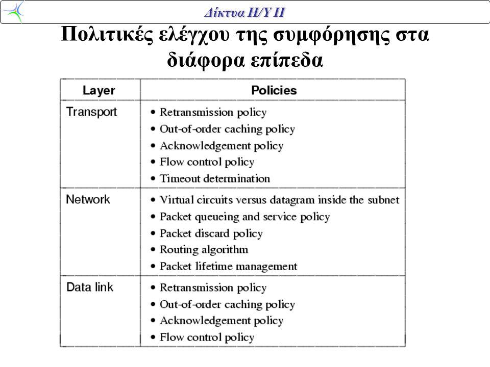 Δίκτυα Η/Υ ΙΙ Πολιτικές ελέγχου της συμφόρησης στα διάφορα επίπεδα