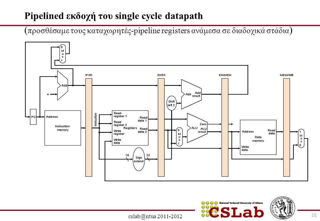 28/6/2014 cslab@ntua 2011-2012 10 Pipelined εκδοχή του single cycle datapath ( προσθέσαμε τους καταχωρητές-pipeline registers ανάμεσα σε διαδοχικά στά