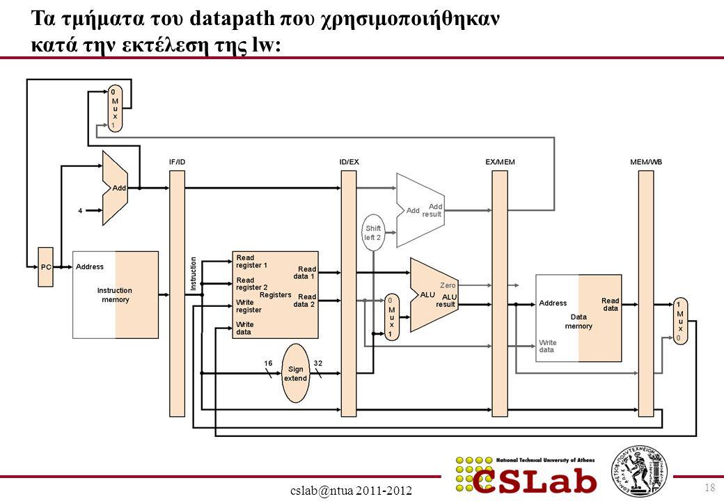 28/6/2014 cslab@ntua 2011-2012 18 Τα τμήματα του datapath που χρησιμοποιήθηκαν κατά την εκτέλεση της lw: