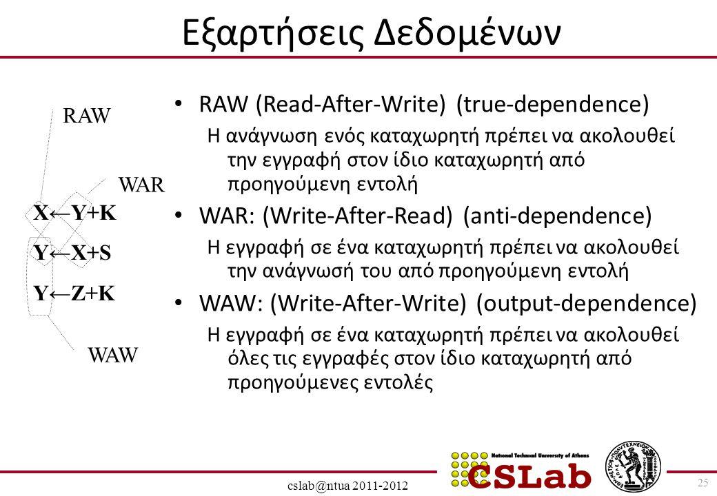 28/6/2014 cslab@ntua 2011-2012 Εξαρτήσεις Δεδομένων • RAW (Read-After-Write) (true-dependence) Η ανάγνωση ενός καταχωρητή πρέπει να ακολουθεί την εγγρ