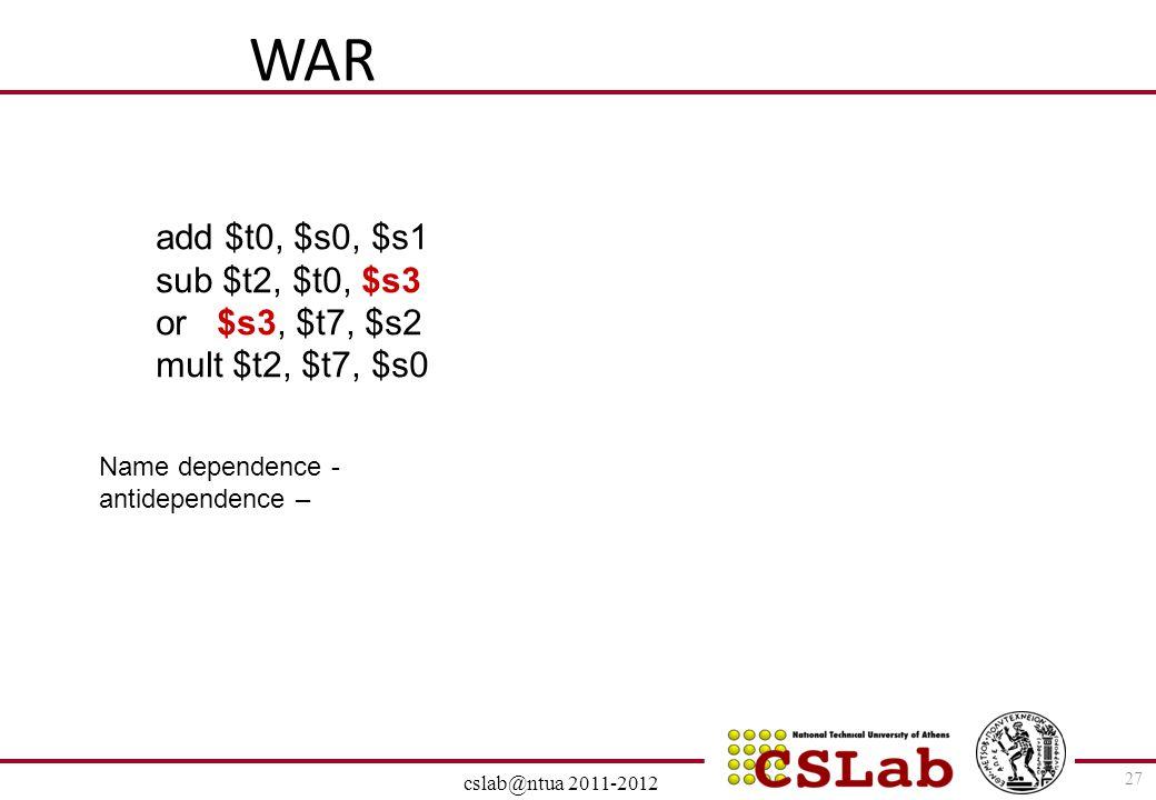 28/6/2014 cslab@ntua 2011-2012 WAR 27 Name dependence - antidependence – add $t0, $s0, $s1 sub $t2, $t0, $s3 or $s3, $t7, $s2 mult $t2, $t7, $s0