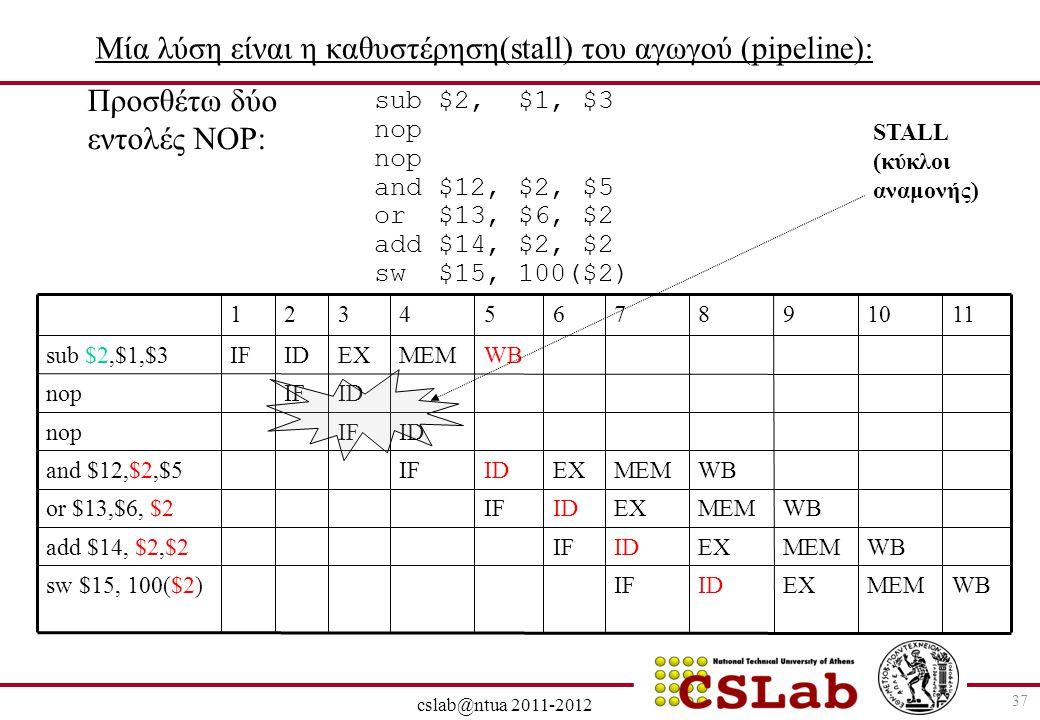 28/6/2014 cslab@ntua 2011-2012 37 Μία λύση είναι η καθυστέρηση(stall) του αγωγού (pipeline): Προσθέτω δύο εντολές NOP: sub $2, $1, $3 nop and $12, $2,