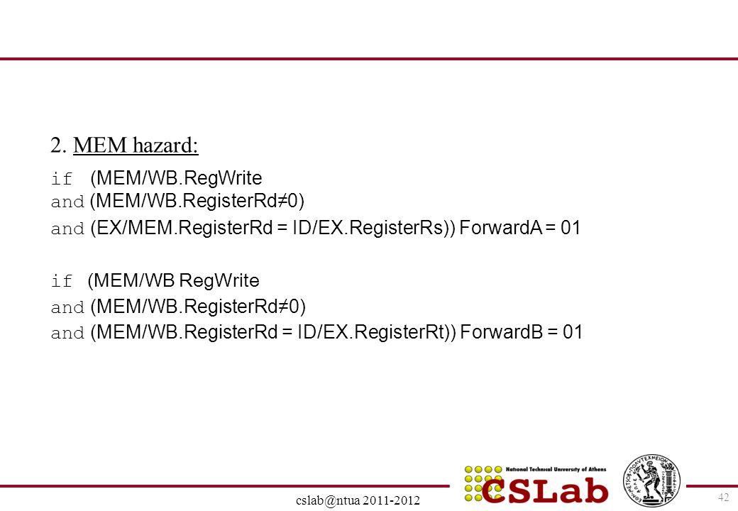 28/6/2014 cslab@ntua 2011-2012 42 2. MEM hazard: if (MEM/WB.RegWrite and (ΜΕΜ/WΒ.RegisterRd≠0) and (EX/MEM.RegisterRd = ID/EX.RegisterRs)) ForwardA =