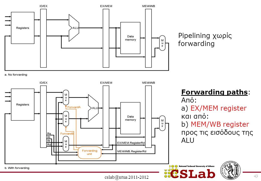 28/6/2014 cslab@ntua 2011-2012 43 Pipelining χωρίς forwarding Forwarding paths: Από: a) ΕΧ/ΜΕΜ register και από: b) MEM/WB register προς τις εισόδους