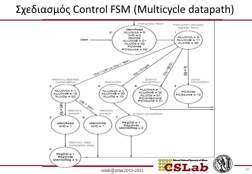 28/6/2014 cslab@ntua 2011-2012 Σχεδιασμός Control FSM (Multicycle datapath) 46