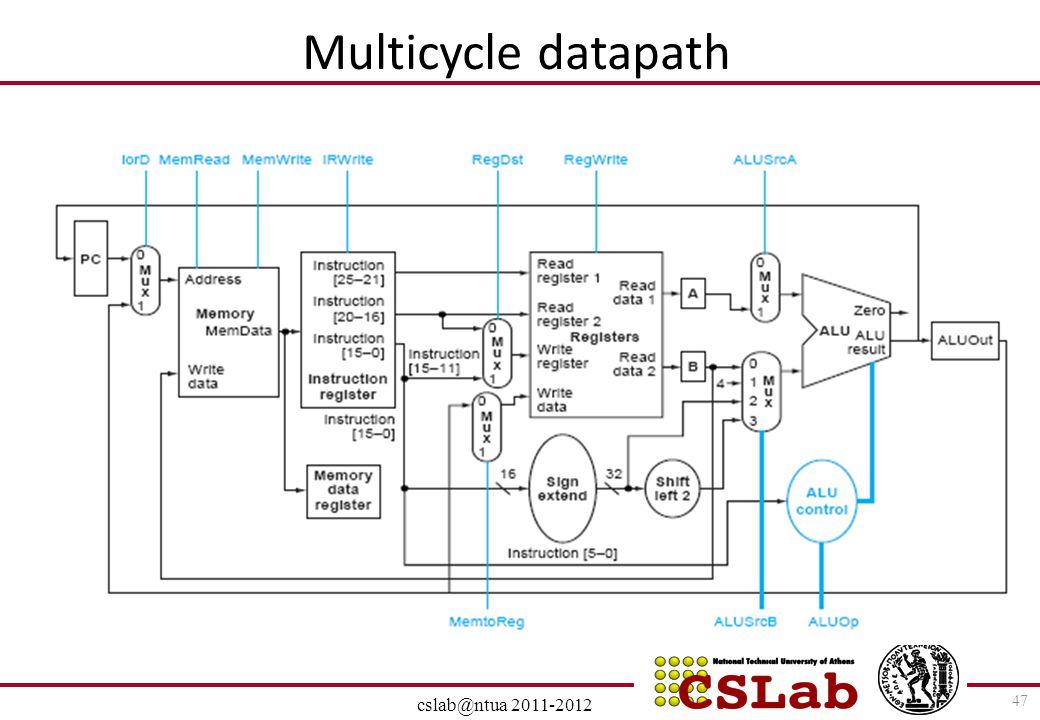 28/6/2014 cslab@ntua 2011-2012 Multicycle datapath 47