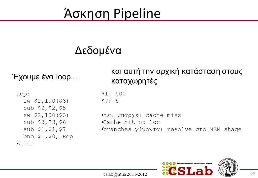 28/6/2014 cslab@ntua 2011-2012 58 Άσκηση Pipeline $1: 500 $7: 5 • Δεν υπάρχει cache miss • Cache hit σε 1cc • branches γίνονται resolve στο MEM stage