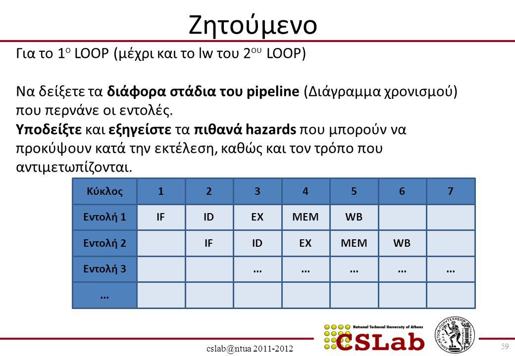 28/6/2014 cslab@ntua 2011-2012 59 Ζητούμενο Για το 1 ο LOOP (μέχρι και το lw του 2 ου LOOP) Να δείξετε τα διάφορα στάδια του pipeline (Διάγραμμα χρονι