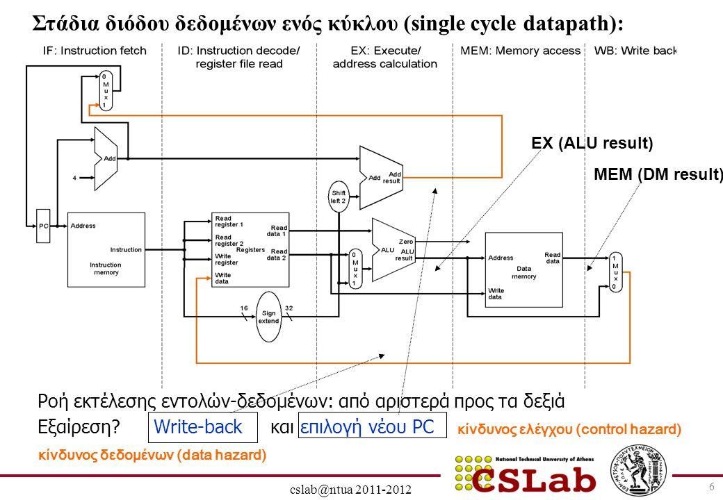 28/6/2014 cslab@ntua 2011-2012 37 Μία λύση είναι η καθυστέρηση(stall) του αγωγού (pipeline): Προσθέτω δύο εντολές NOP: sub $2, $1, $3 nop and $12, $2, $5 or $13, $6, $2 add $14, $2, $2 sw $15, 100($2) WB 11 MEM WB 10 IDIFnop IDIFnop ID EX MEM WB 8 EXIFsw $15, 100($2) MEMIDIFadd $14, $2,$2 WBEXIDIFor $13,$6, $2 MEMEXIDIFand $12,$2,$5 WBMEMEXIDIFsub $2,$1,$3 97654321 STALL (κύκλοι αναμονής)