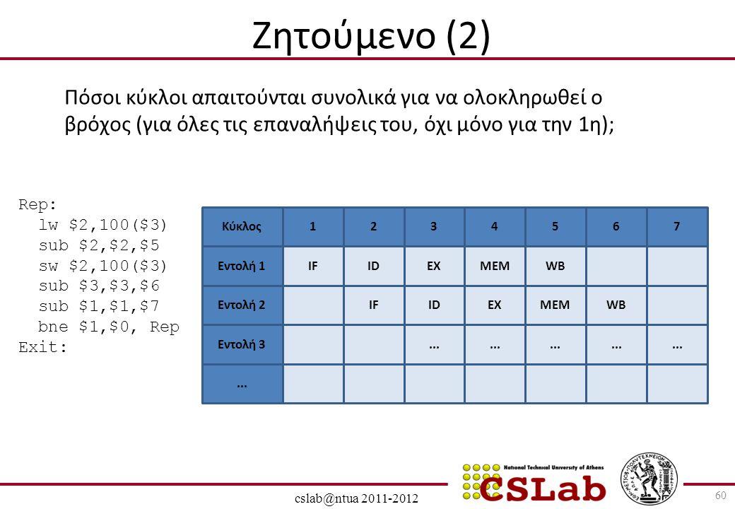 28/6/2014 cslab@ntua 2011-2012 60 Ζητούμενο (2) Πόσοι κύκλοι απαιτούνται συνολικά για να ολοκληρωθεί ο βρόχος (για όλες τις επαναλήψεις του, όχι μόνο