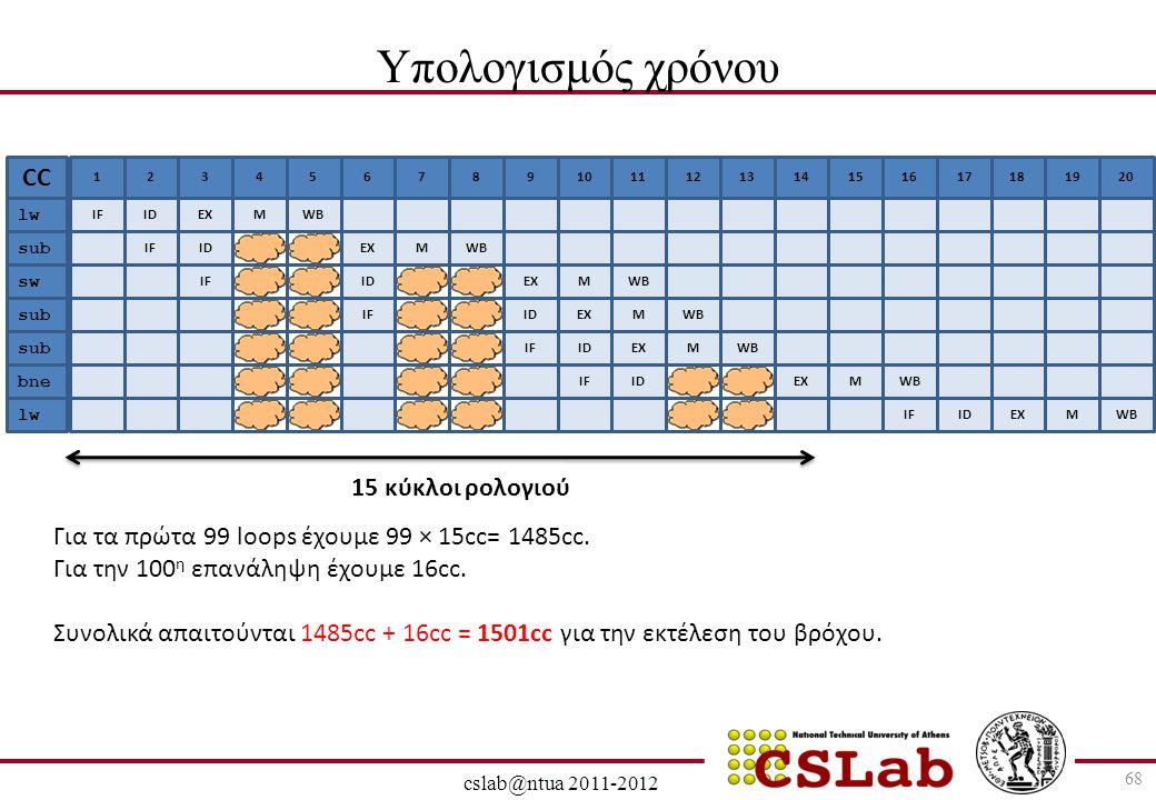 28/6/2014 cslab@ntua 2011-2012 68 Υπολογισμός χρόνου