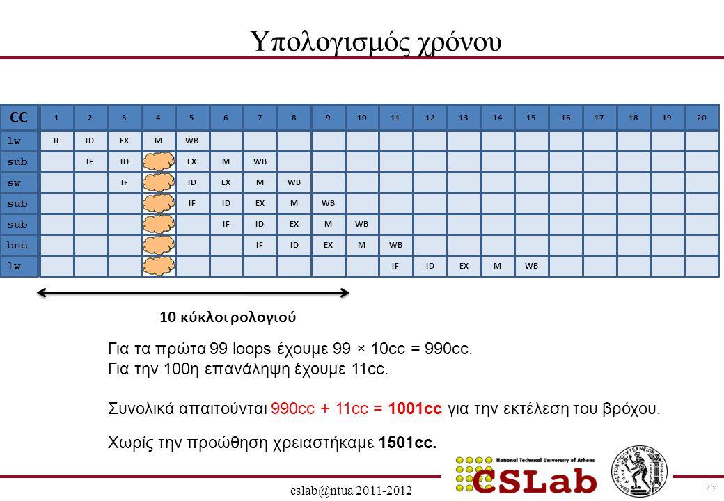 28/6/2014 cslab@ntua 2011-2012 75 Για τα πρώτα 99 loops έχουμε 99 × 10cc = 990cc. Για την 100η επανάληψη έχουμε 11cc. Συνολικά απαιτούνται 990cc + 11c