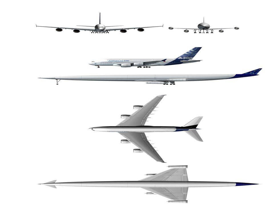 Το αεροσκάφος έχει μήκος 143 μέτρα και μπορεί να πετάξει για τον τελικό του προορισμό χωρίς ενδιάμεση στάση, διανύοντας συνολική απόσταση 20.000 χιλιομέτρων.
