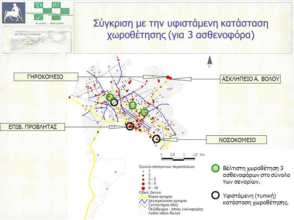 Σύγκριση με την υφιστάμενη κατάσταση χωροθέτησης (για 3 ασθενοφόρα) ΝΟΣΟΚΟΜΕΙΟ ΕΠΙΒ.