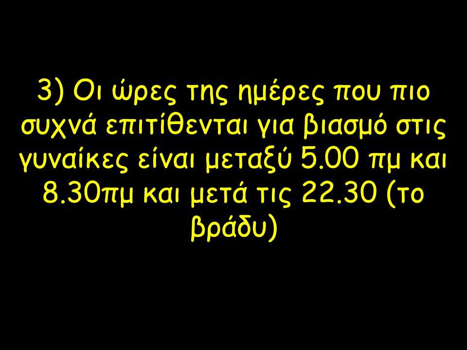3) Οι ώρες της ημέρες που πιο συχνά επιτίθενται για βιασμό στις γυναίκες είναι μεταξύ 5.00 πμ και 8.30πμ και μετά τις 22.30 (το βράδυ)