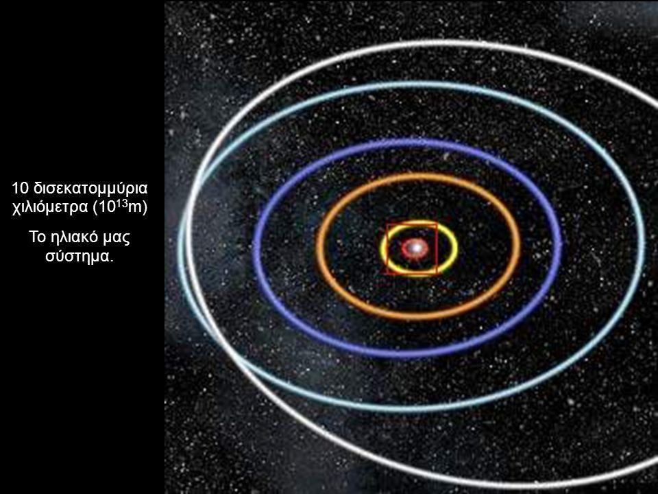 10 δισεκατομμύρια χιλιόμετρα (10 13 m) Το ηλιακό μας σύστημα.