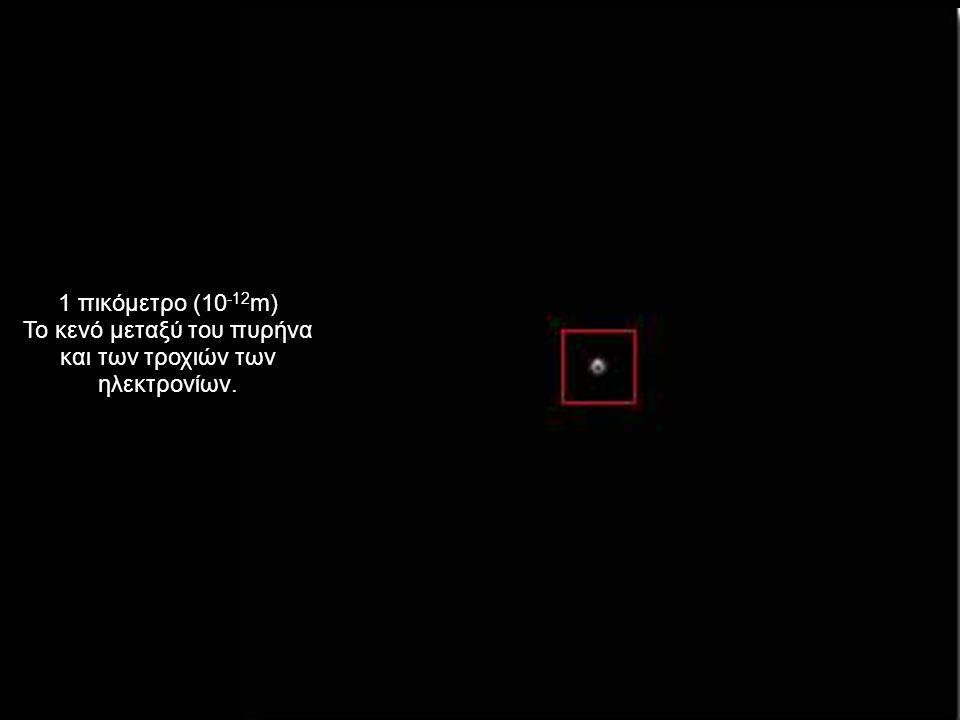 1 πικόμετρο (10 -12 m) Το κενό μεταξύ του πυρήνα και των τροχιών των ηλεκτρονίων.