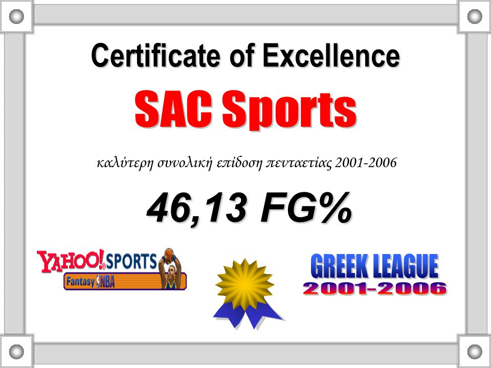 Certificate of Excellence Second Team 2001-2006 in all Fantasy Sports 14 participations in playoffs in 16 leagues 2 times in 1 st place 3 times in 2 nd place 4 times in 3 rd place