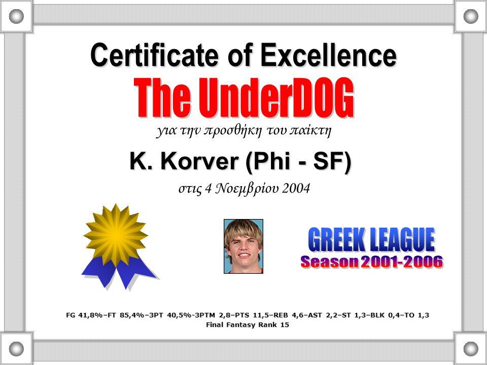 Certificate of Excellence για την προσθήκη του παίκτη K. Korver (Phi - SF) K. Korver (Phi - SF) στις 4 Νοεμβρίου 2004 FG 41,8%–FT 85,4%–3PT 40,5%-3PTM
