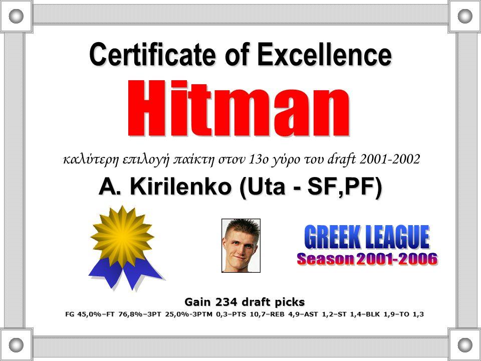 Certificate of Excellence καλύτερη επιλογή παίκτη στον 13ο γύρο του draft 2001-2002 A. Kirilenko (Uta - SF,PF) Gain 234 draft picks FG 45,0%–FT 76,8%–