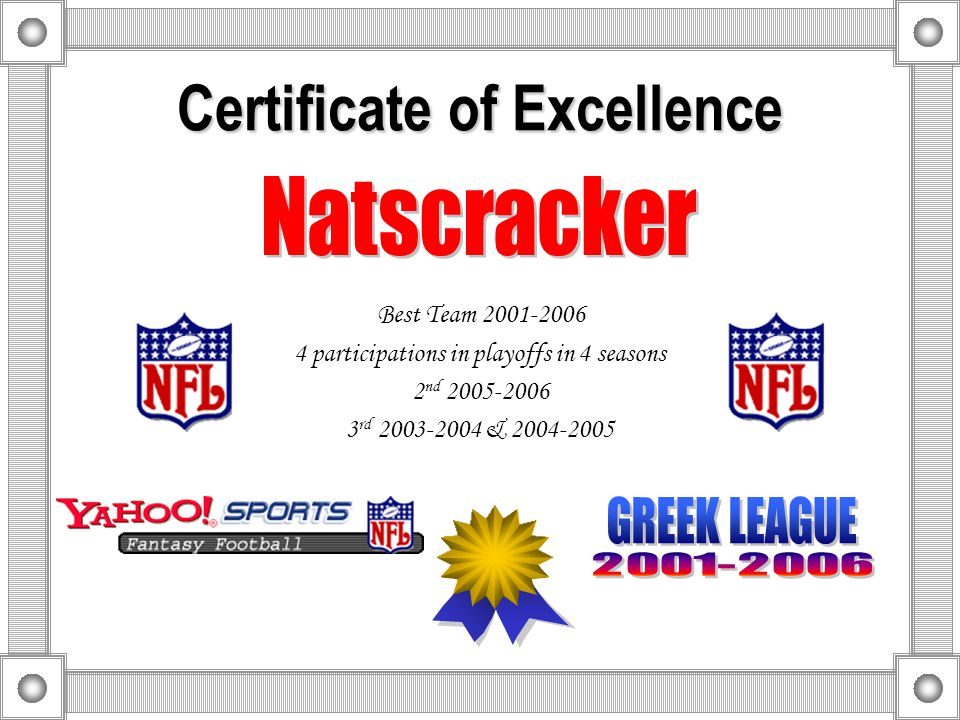 Certificate of Excellence Best Team 2001-2006 4 participations in playoffs in 4 seasons 2 nd 2005-2006 3 rd 2003-2004 & 2004-2005