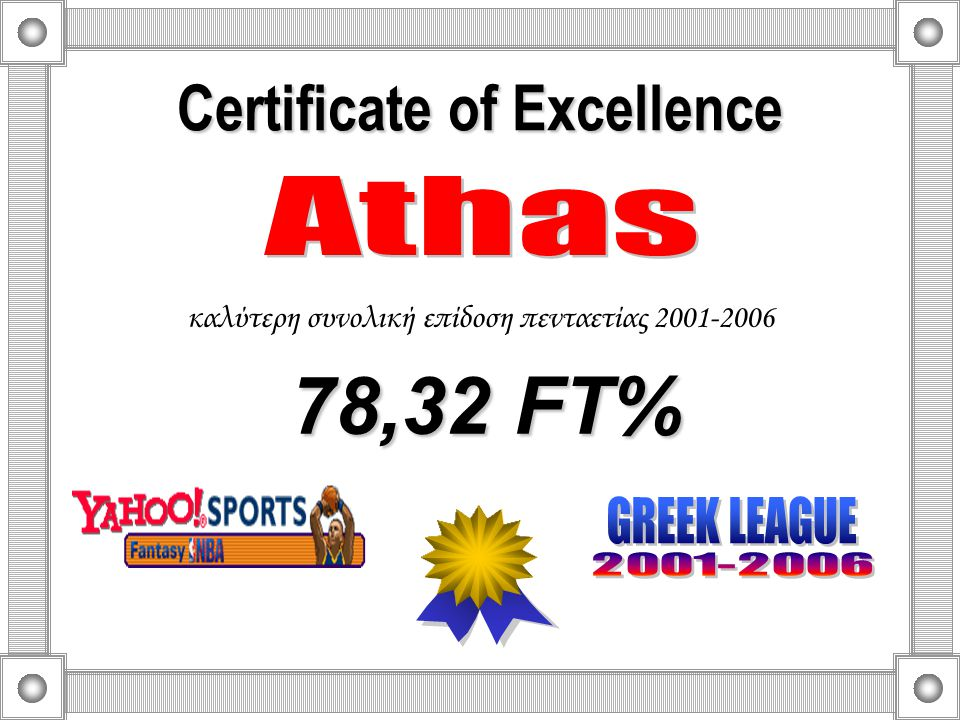 Certificate of Excellence καλύτερη συνολική επίδοση πενταετίας 2001-2006 2.534 3PTM 2.534 3PTM