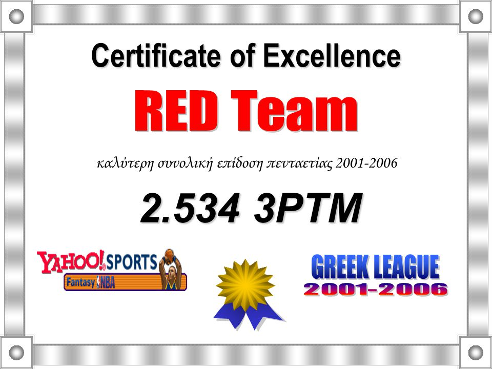 Certificate of Excellence καλύτερη συνολική επίδοση πενταετίας 2001-2006 52.298 PTS 52.298 PTS