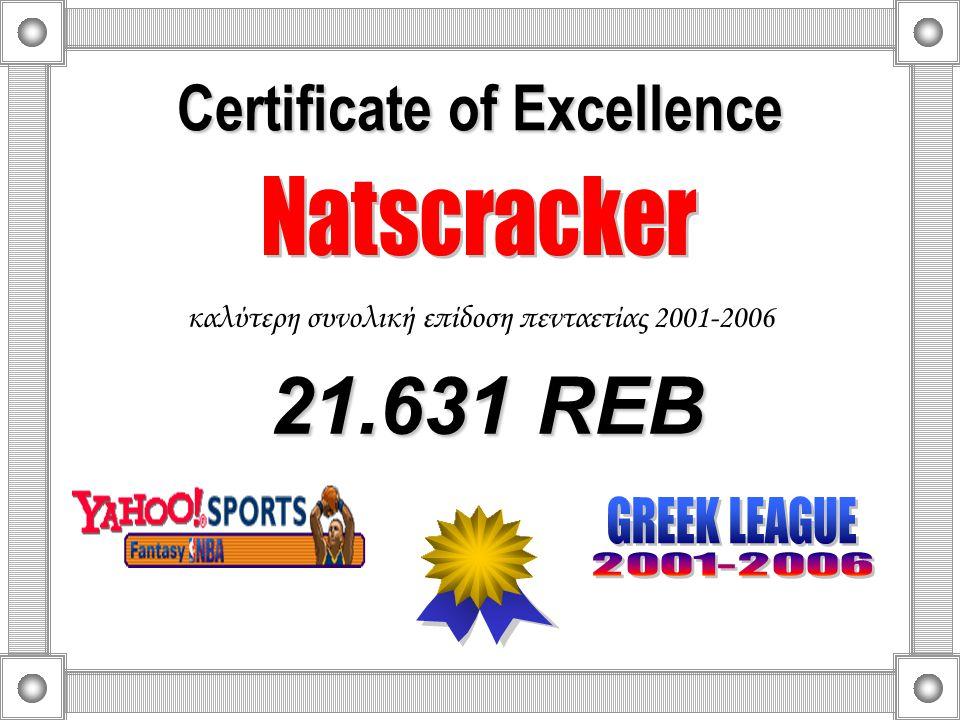Certificate of Excellence καλύτερη επιλογή παίκτη στον 13ο γύρο του draft 2001-2002 A.