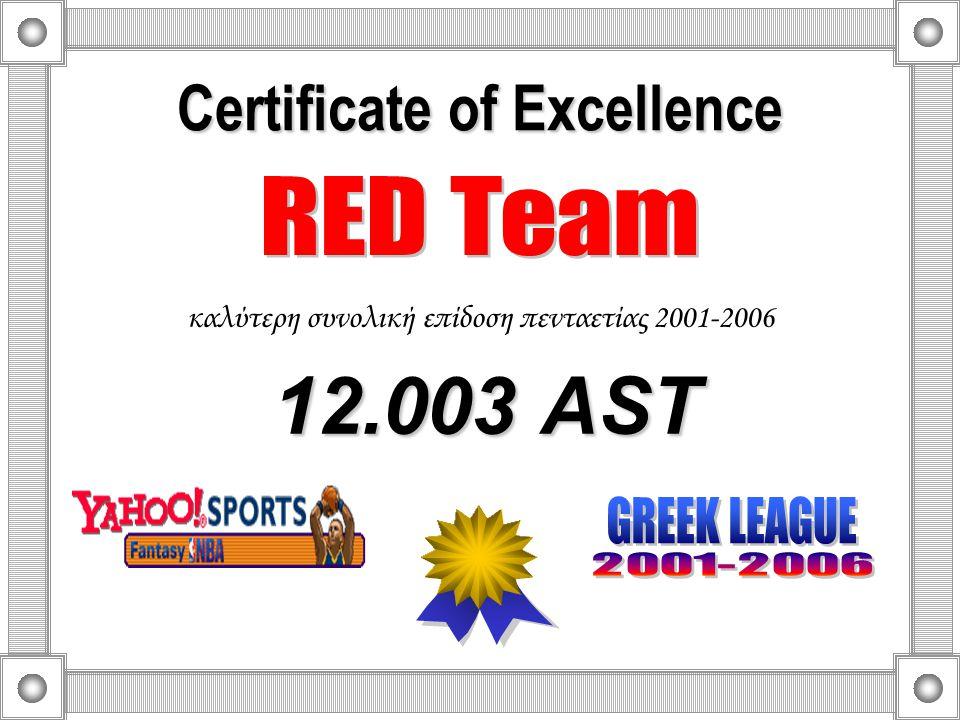 Certificate of Excellence καλύτερη συνολική επίδοση πενταετίας 2001-2006 3.984 ST 3.984 ST