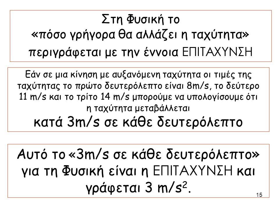 Στη Φυσική το «πόσο γρήγορα θα αλλάζει η ταχύτητα» περιγράφεται με την έννοια ΕΠΙΤΑΧΥΝΣΗ Εάν σε μια κίνηση με αυξανόμενη ταχύτητα οι τιμές της ταχύτητ