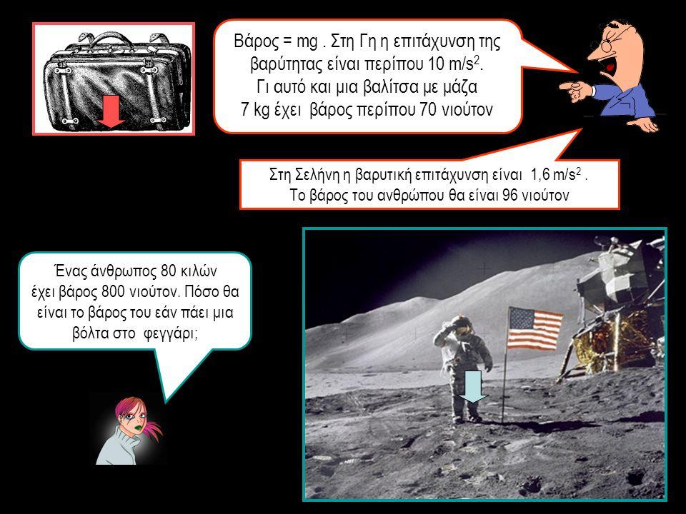 Στη Σελήνη η βαρυτική επιτάχυνση είναι 1,6 m/s 2. Το βάρος του ανθρώπου θα είναι 96 νιούτον Bάρος = mg. Στη Γη η επιτάχυνση της βαρύτητας είναι περίπο